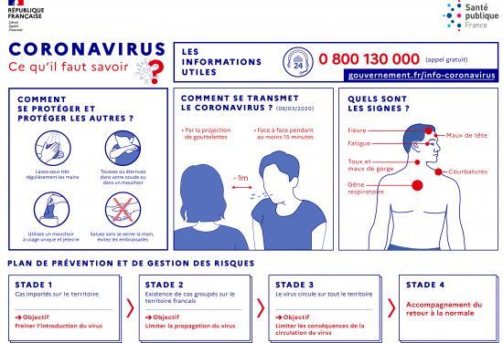 précautions coronavirus